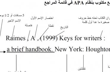 آلية كتابة المراجع